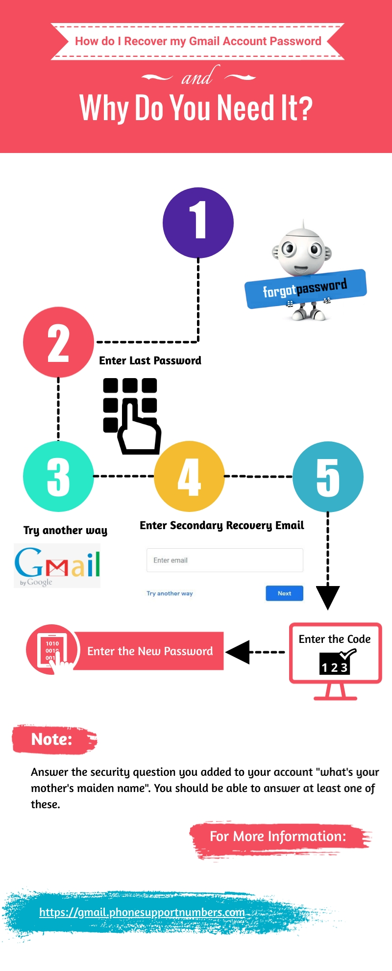 How Do I Recover My Gmail Account Password | On My Post